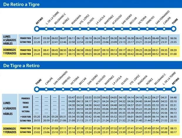 Servicio Retiro - Tigre