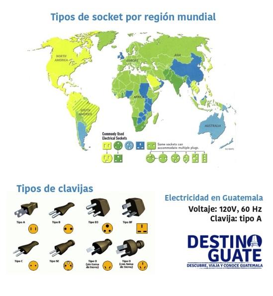 electricidad-en-guatemala