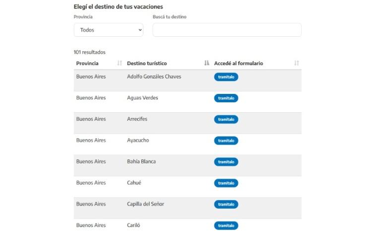 Certificado Verano, requisitos para viajar por Argentina